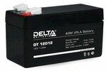 DELTA Delta DT 12032